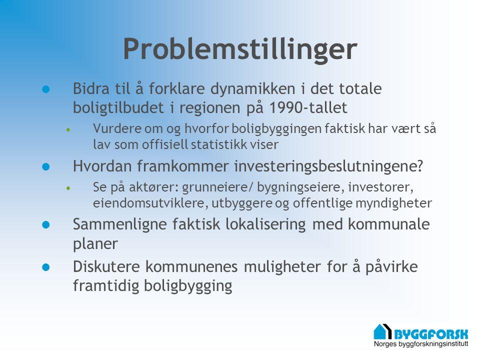 Problemstillinger Bidra til å forklare dynamikken i det totale boligtilbudet i regionen på 1990-tallet.