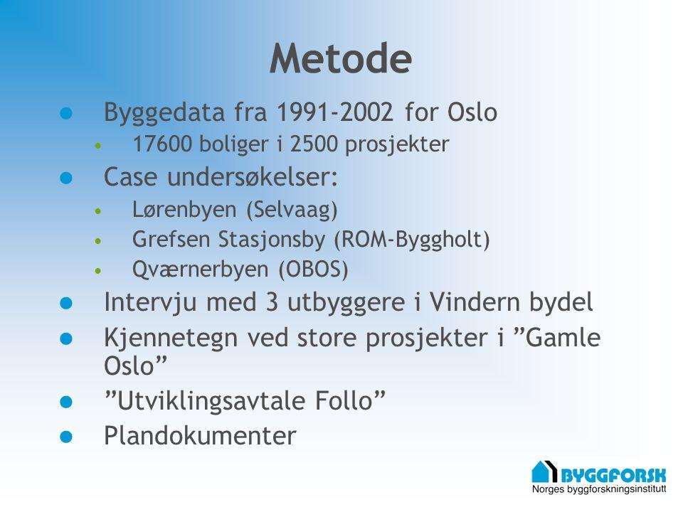 Metode Byggedata fra 1991-2002 for Oslo Case undersøkelser: