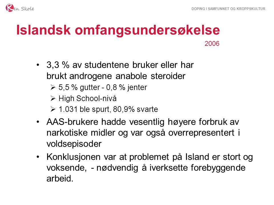 Islandsk omfangsundersøkelse