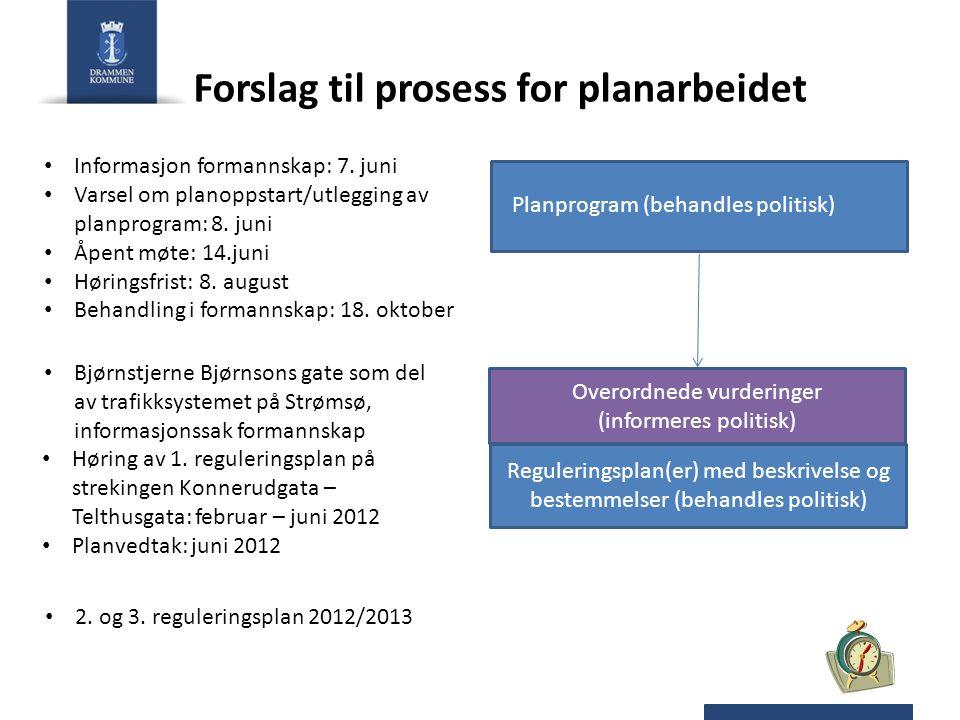 Forslag til prosess for planarbeidet