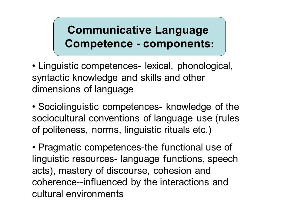 Communicative Language Competence - components: