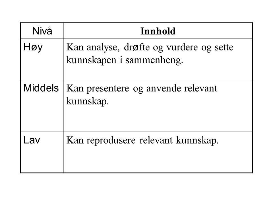 Nivå Innhold. Høy. Kan analyse, drøfte og vurdere og sette kunnskapen i sammenheng. Middels. Kan presentere og anvende relevant kunnskap.
