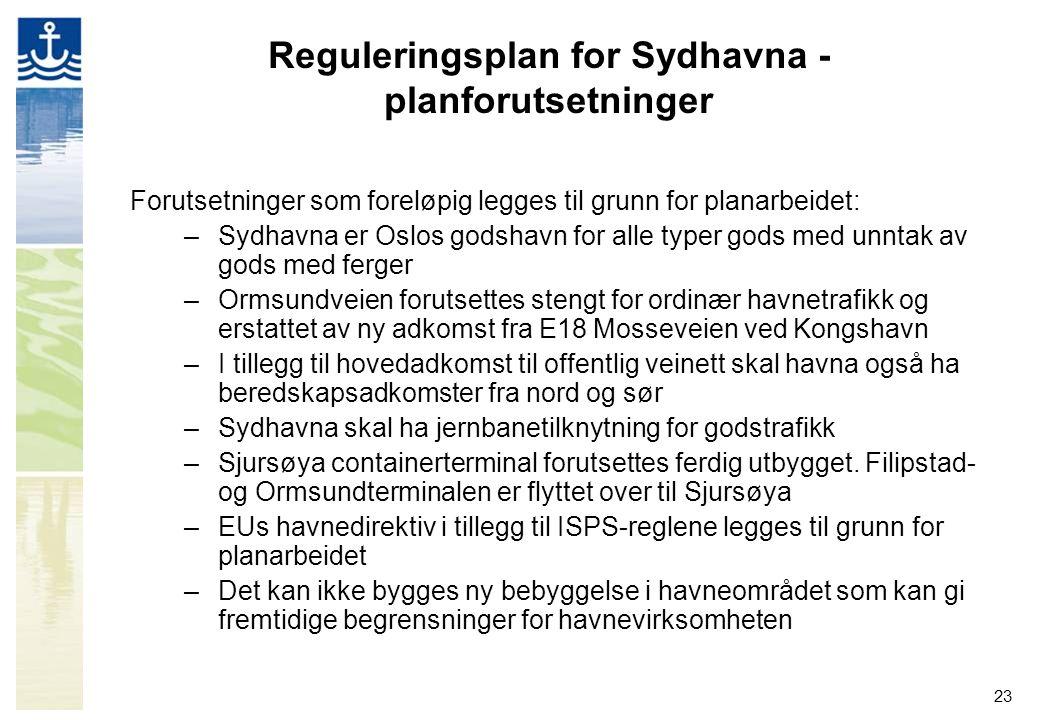 Reguleringsplan for Sydhavna - planforutsetninger