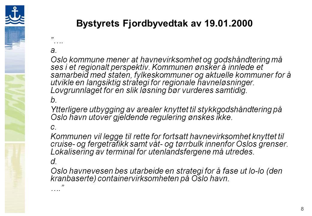 Bystyrets Fjordbyvedtak av 19.01.2000