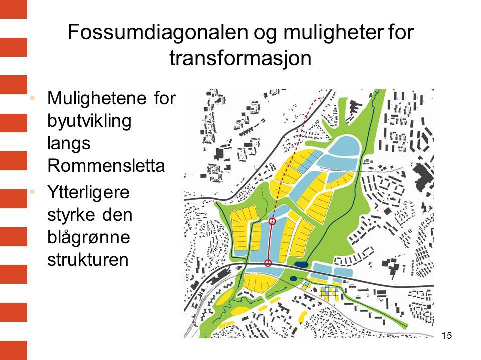 Fossumdiagonalen og muligheter for transformasjon