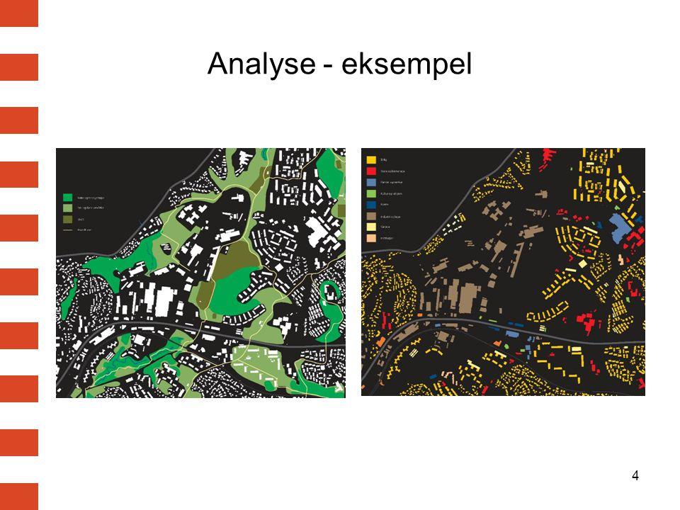 Analyse - eksempel