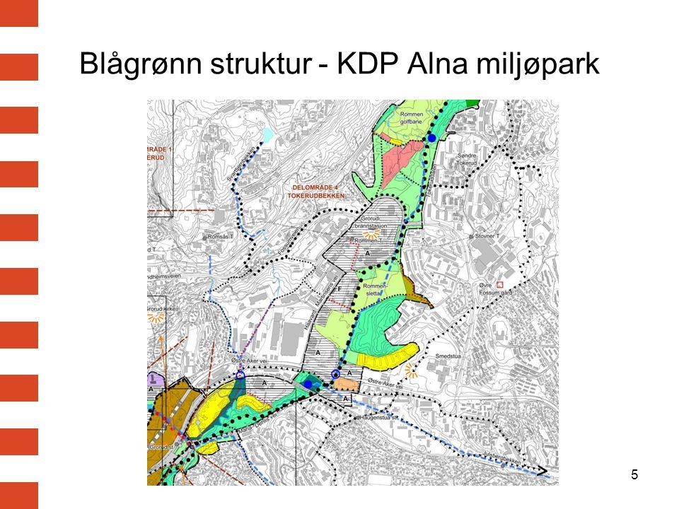 Blågrønn struktur - KDP Alna miljøpark