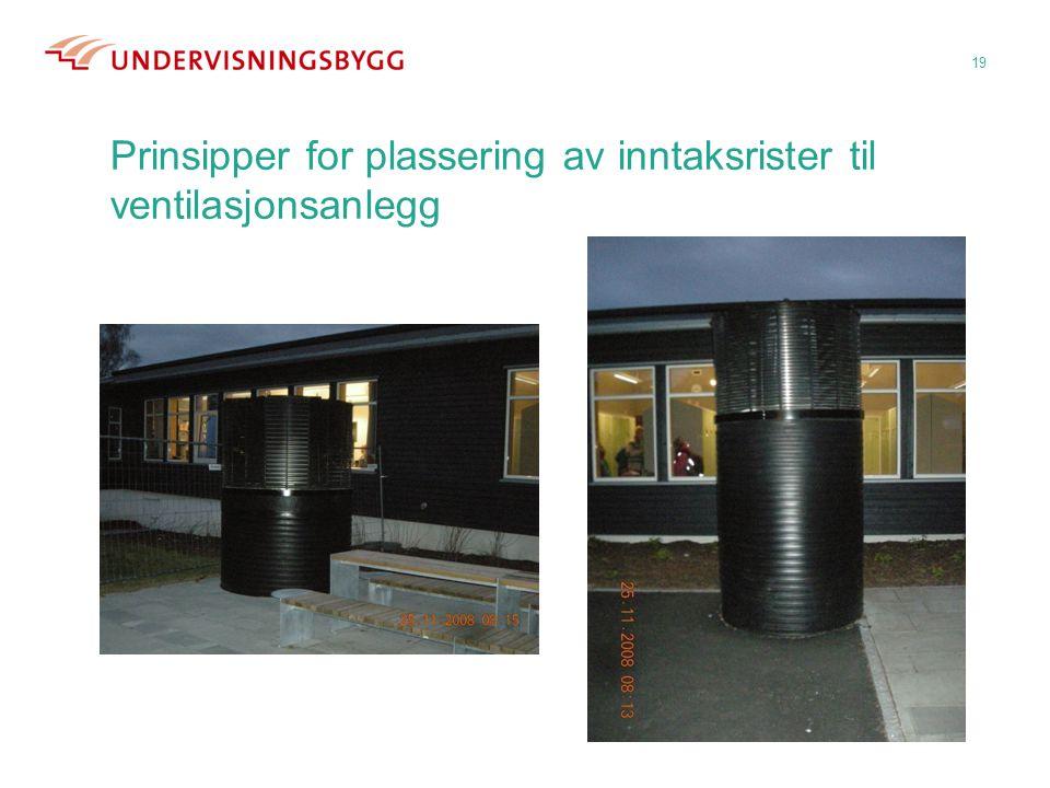 Prinsipper for plassering av inntaksrister til ventilasjonsanlegg