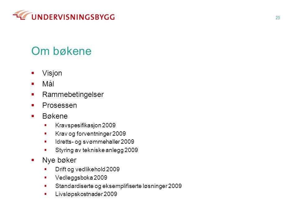 Om bøkene Visjon Mål Rammebetingelser Prosessen Bøkene Nye bøker