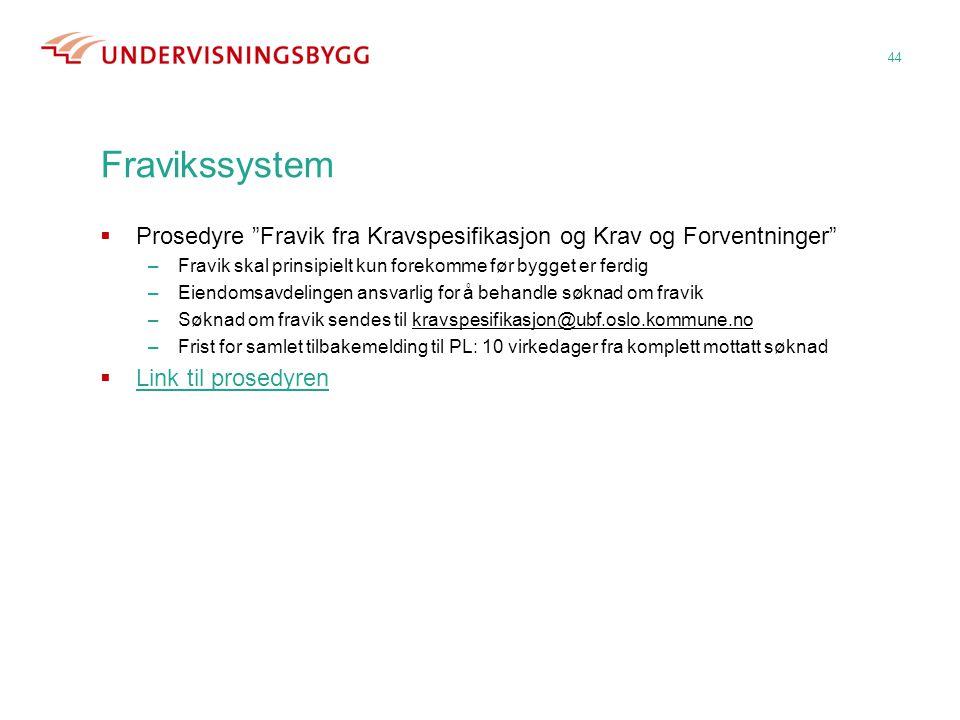 Fravikssystem Prosedyre Fravik fra Kravspesifikasjon og Krav og Forventninger Fravik skal prinsipielt kun forekomme før bygget er ferdig.