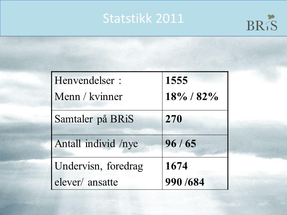 Statstikk 2011 Hva gjør du om et barn forteller at det er utsatt for seksuelt overgrep