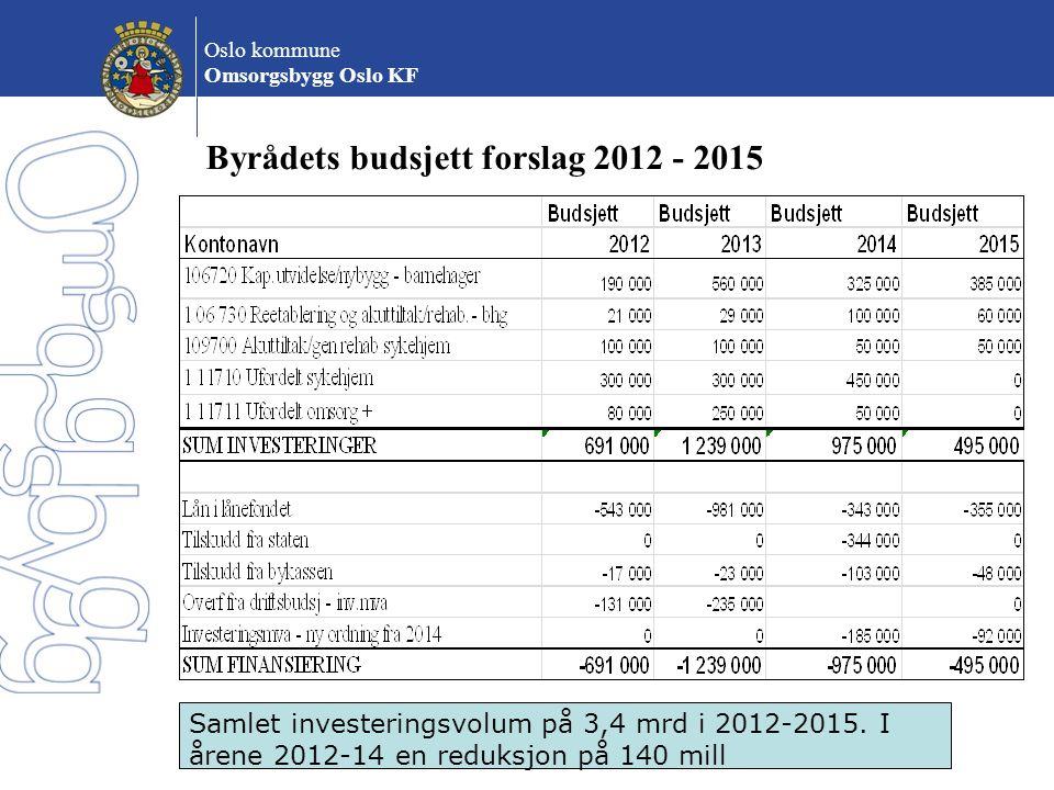 Byrådets budsjett forslag 2012 - 2015