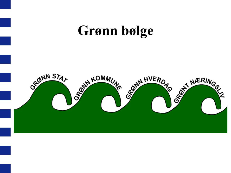 Grønn bølge