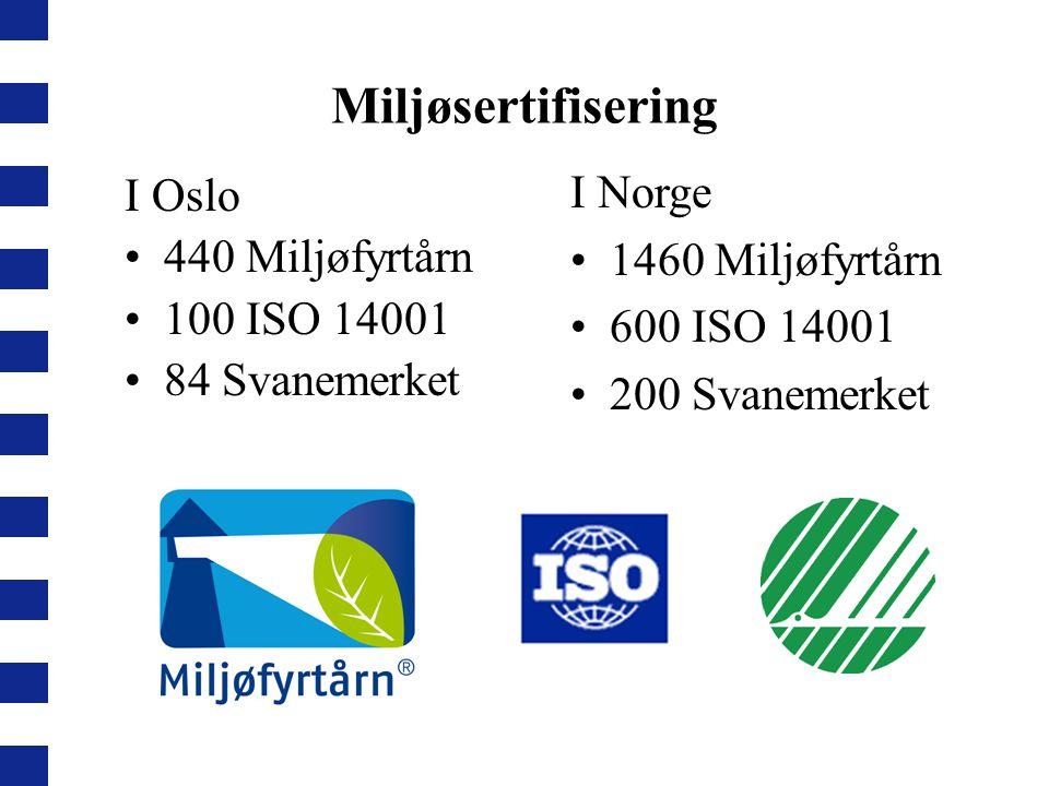 Miljøsertifisering I Norge I Oslo 1460 Miljøfyrtårn 440 Miljøfyrtårn