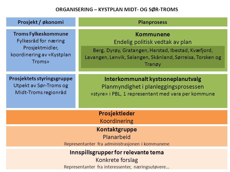 ORGANISERING – KYSTPLAN MIDT- OG SØR-TROMS