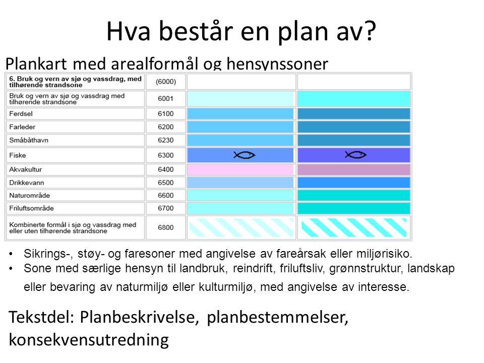 Plankart med arealformål og hensynssoner