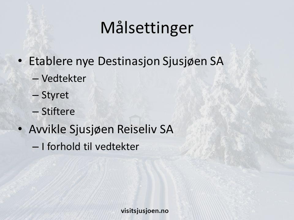 Målsettinger Etablere nye Destinasjon Sjusjøen SA