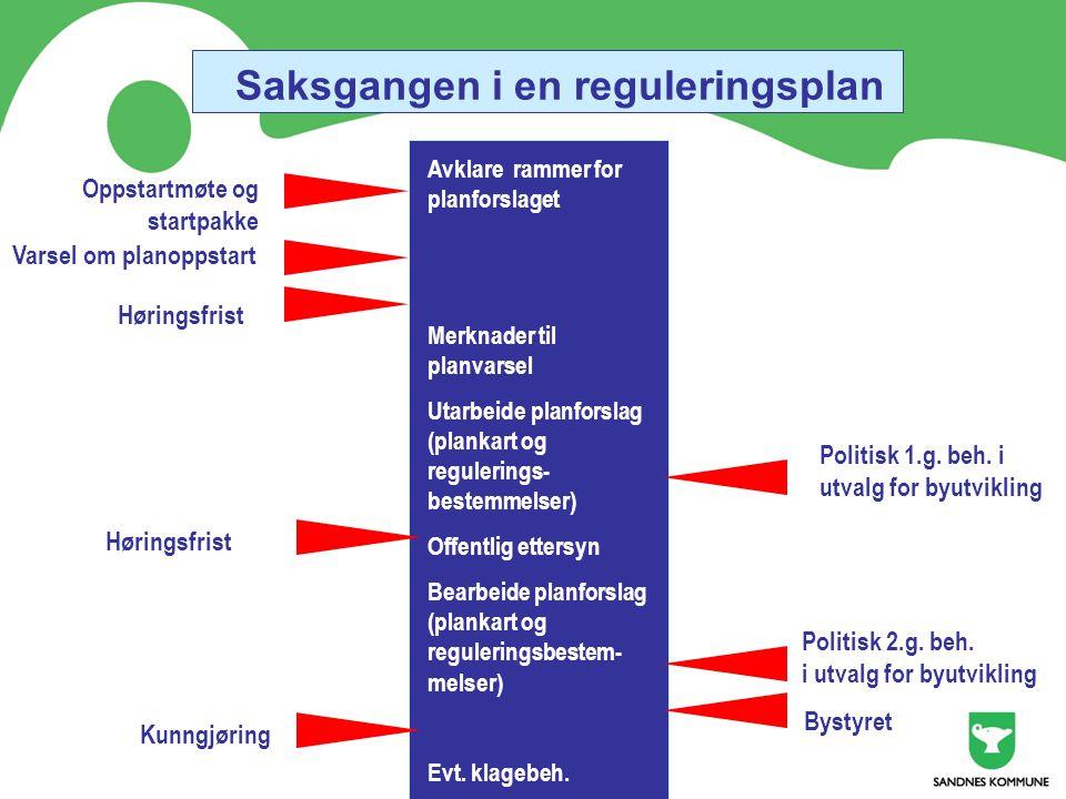Saksgangen i en reguleringsplan
