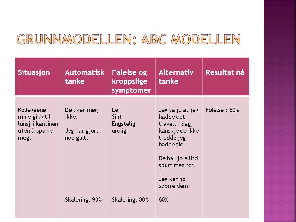 Grunnmodellen: ABC modellen