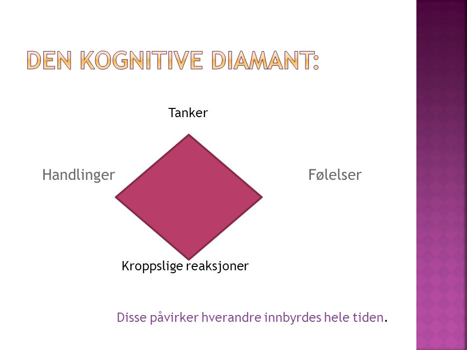 Den kognitive diamant: