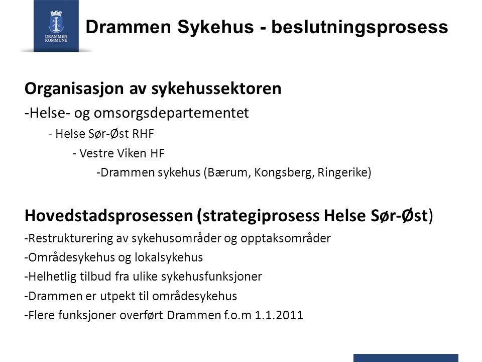 Drammen Sykehus - beslutningsprosess
