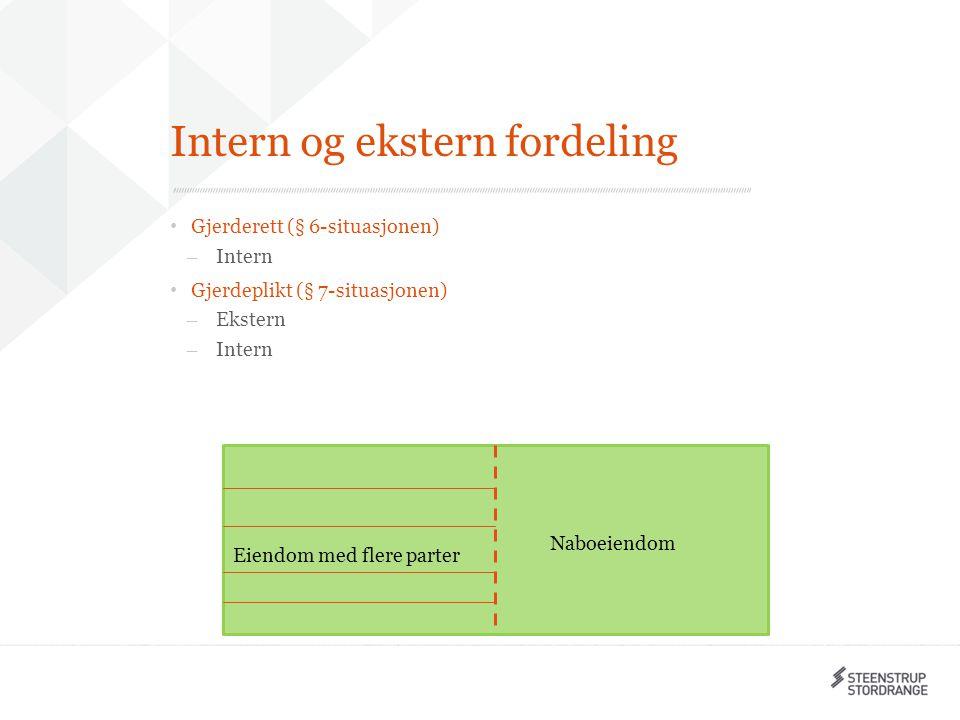 Intern og ekstern fordeling