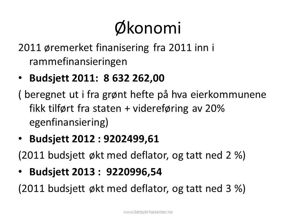 Økonomi 2011 øremerket finanisering fra 2011 inn i rammefinansieringen