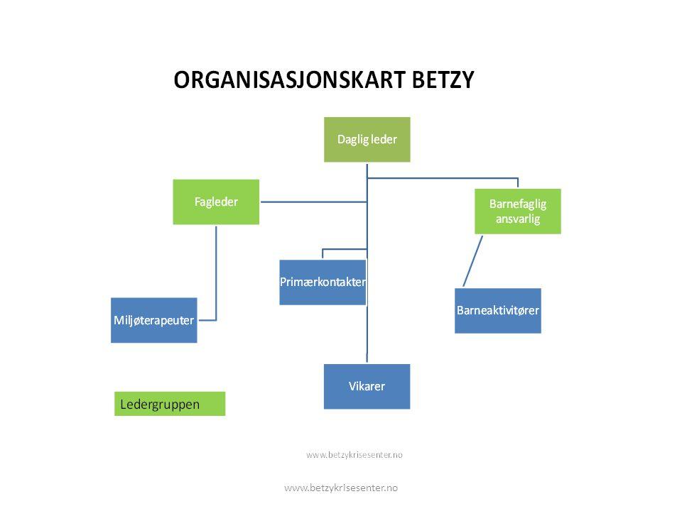 www.betzykrisesenter.no