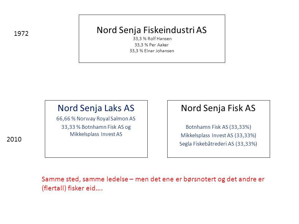 Nord Senja Fiskeindustri AS 33,3 % Rolf Hansen 33,3 % Per Aaker 33,3 % Einar Johansen
