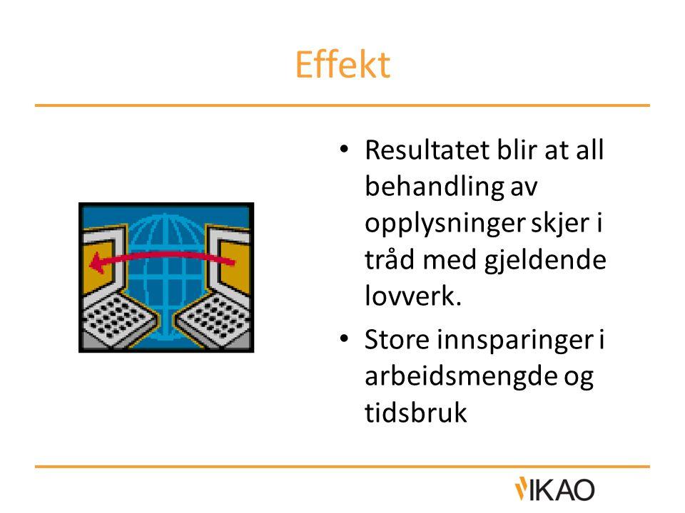 Effekt Resultatet blir at all behandling av opplysninger skjer i tråd med gjeldende lovverk.