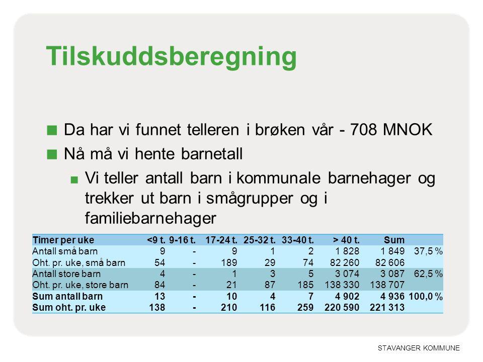 Tilskuddsberegning Da har vi funnet telleren i brøken vår - 708 MNOK