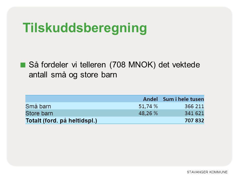 Tilskuddsberegning Så fordeler vi telleren (708 MNOK) det vektede antall små og store barn. Andel.