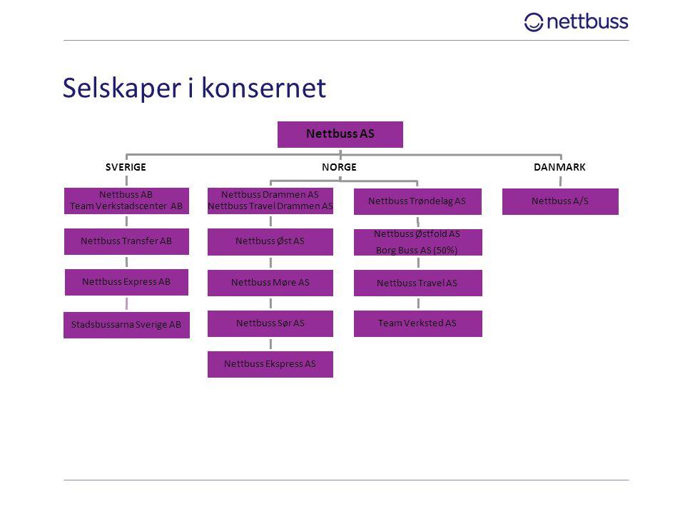 Selskaper i konsernet Nettbuss AS NORGE SVERIGE DANMARK Birger