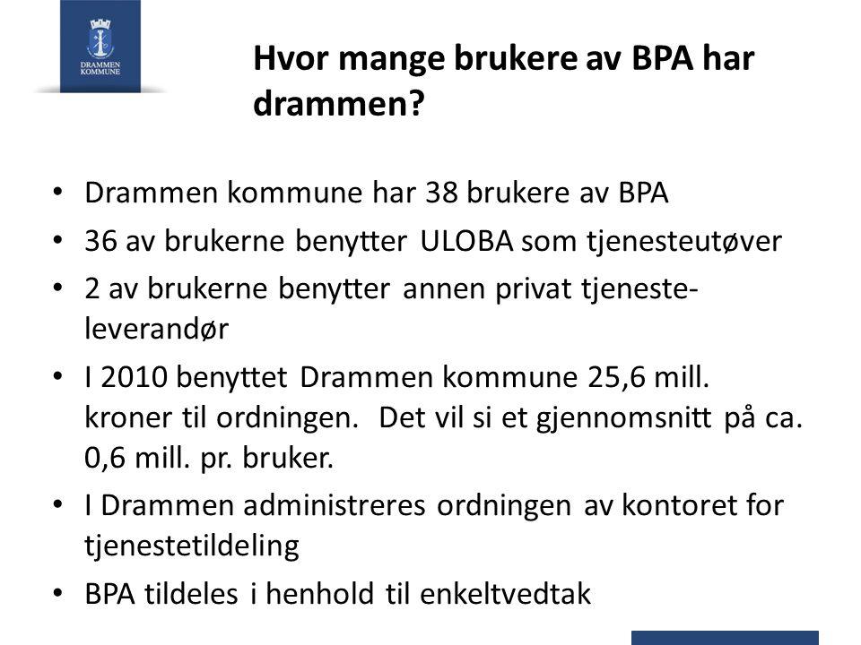 Hvor mange brukere av BPA har drammen