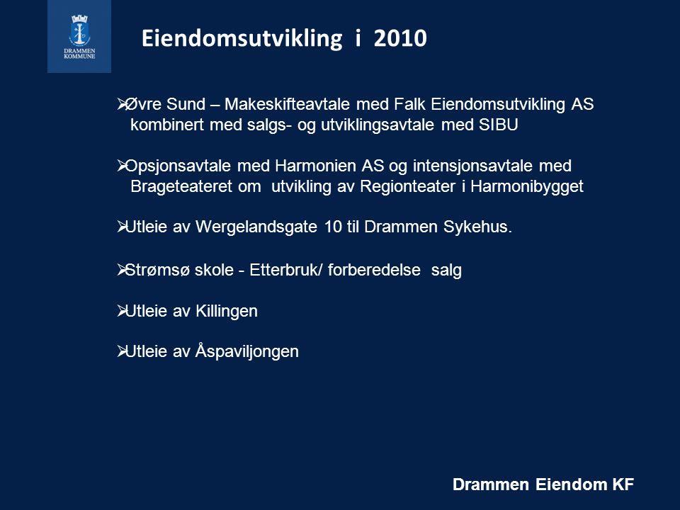 Eiendomsutvikling i 2010 Øvre Sund – Makeskifteavtale med Falk Eiendomsutvikling AS. kombinert med salgs- og utviklingsavtale med SIBU.