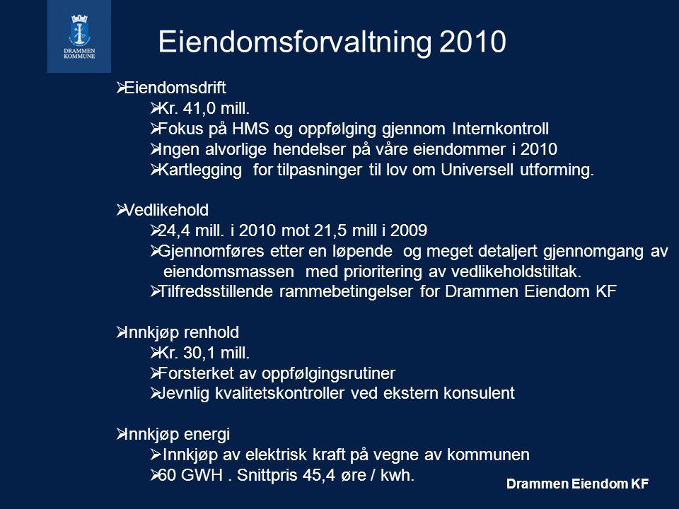 Eiendomsforvaltning 2010 Eiendomsdrift Kr. 41,0 mill.