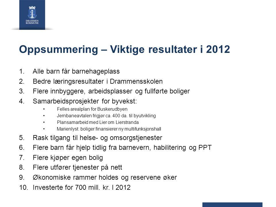 Oppsummering – Viktige resultater i 2012