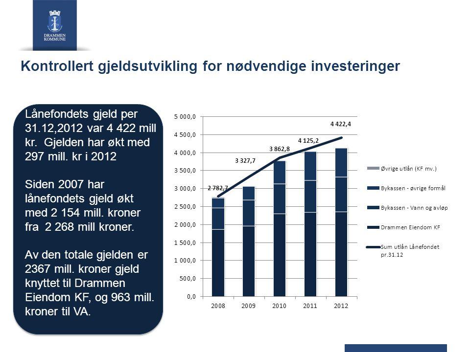 Kontrollert gjeldsutvikling for nødvendige investeringer