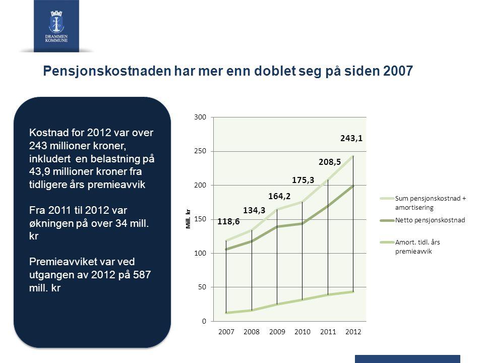 Pensjonskostnaden har mer enn doblet seg på siden 2007