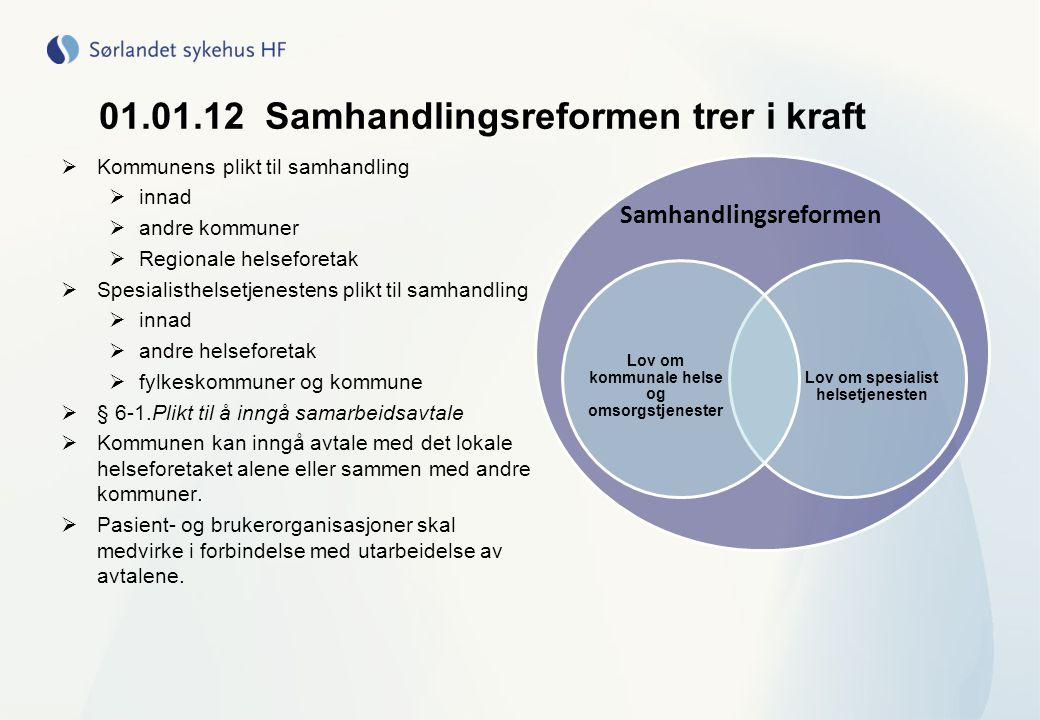 01.01.12 Samhandlingsreformen trer i kraft