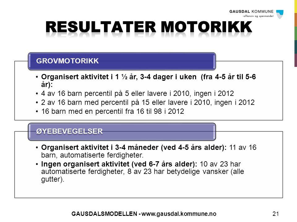 GAUSDALSMODELLEN - www.gausdal.kommune.no