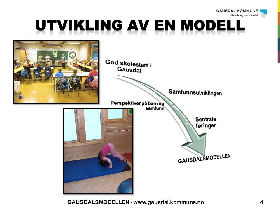 God skolestart i Gausdal