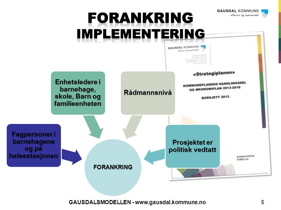 Forankring IMPLEMENTERING