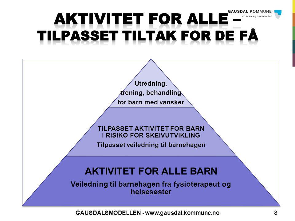 AKTIVITET FOR ALLE – TILPASSET TILTAK FOR DE FÅ