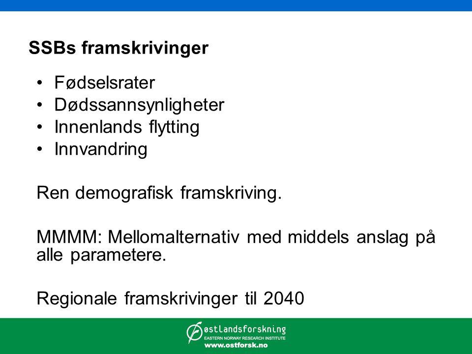 SSBs framskrivinger Fødselsrater. Dødssannsynligheter. Innenlands flytting. Innvandring. Ren demografisk framskriving.