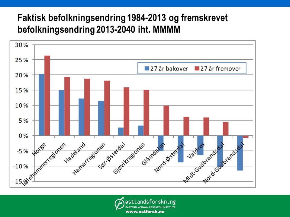 Faktisk befolkningsendring 1984-2013 og fremskrevet befolkningsendring 2013-2040 iht. MMMM