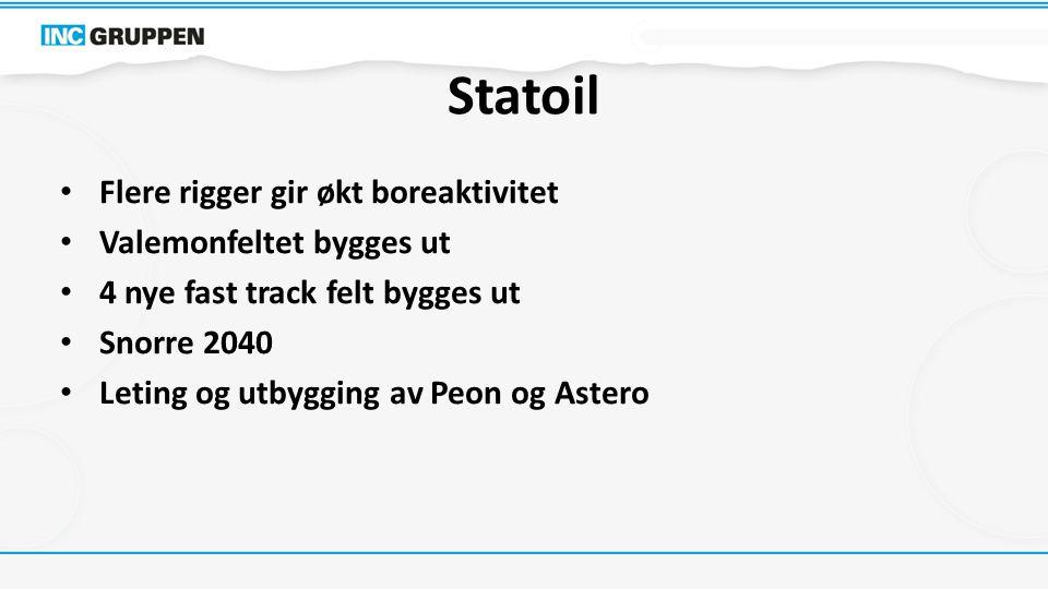 Statoil Flere rigger gir økt boreaktivitet Valemonfeltet bygges ut