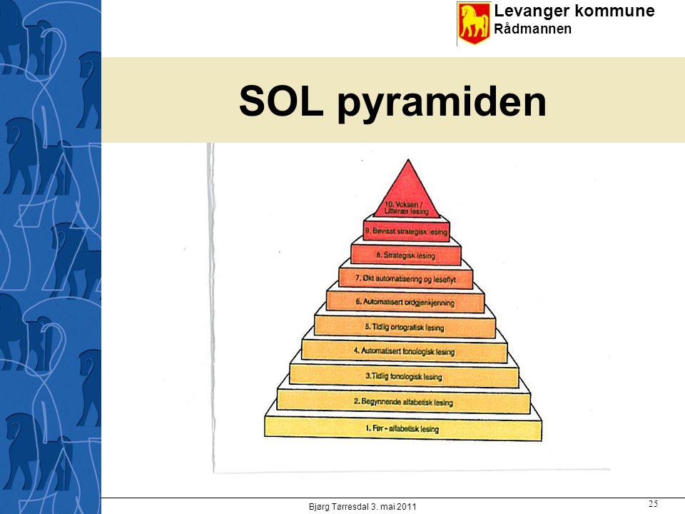 SOL pyramiden Bjørg Tørresdal 3. mai 2011