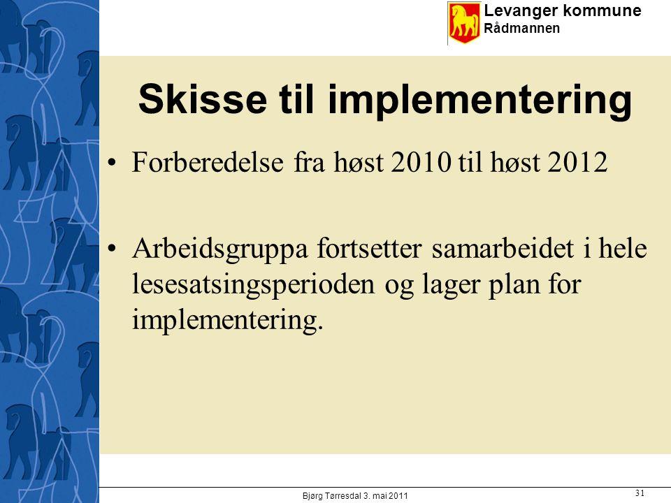 Skisse til implementering