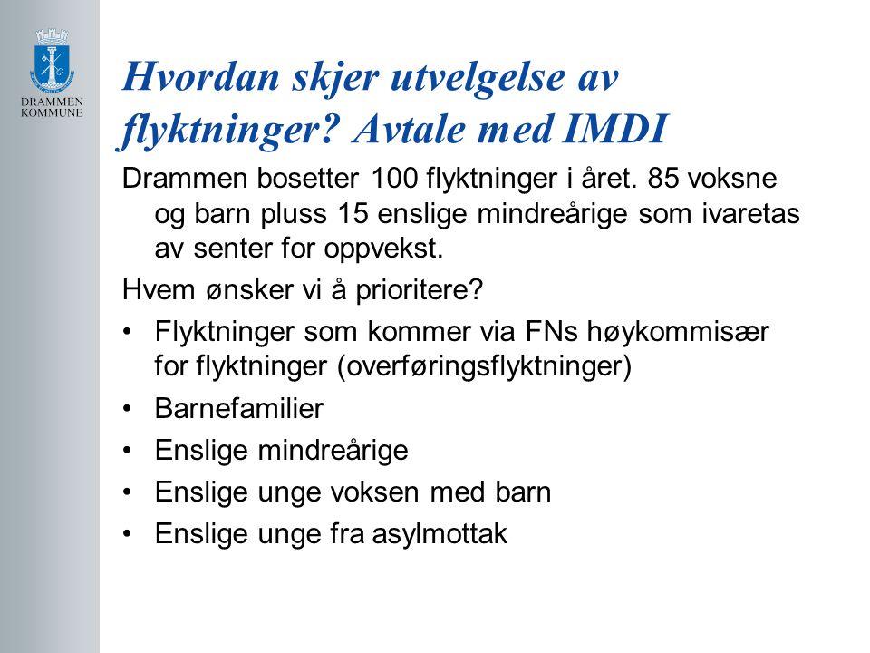 Hvordan skjer utvelgelse av flyktninger Avtale med IMDI